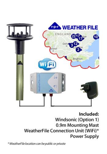 FlexiMet Wind 2 System