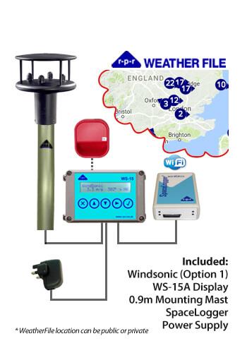 FlexiMet Wind 3 System